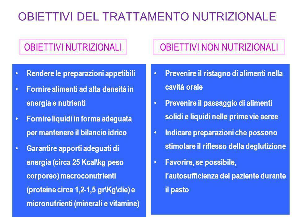 OBIETTIVI DEL TRATTAMENTO NUTRIZIONALE