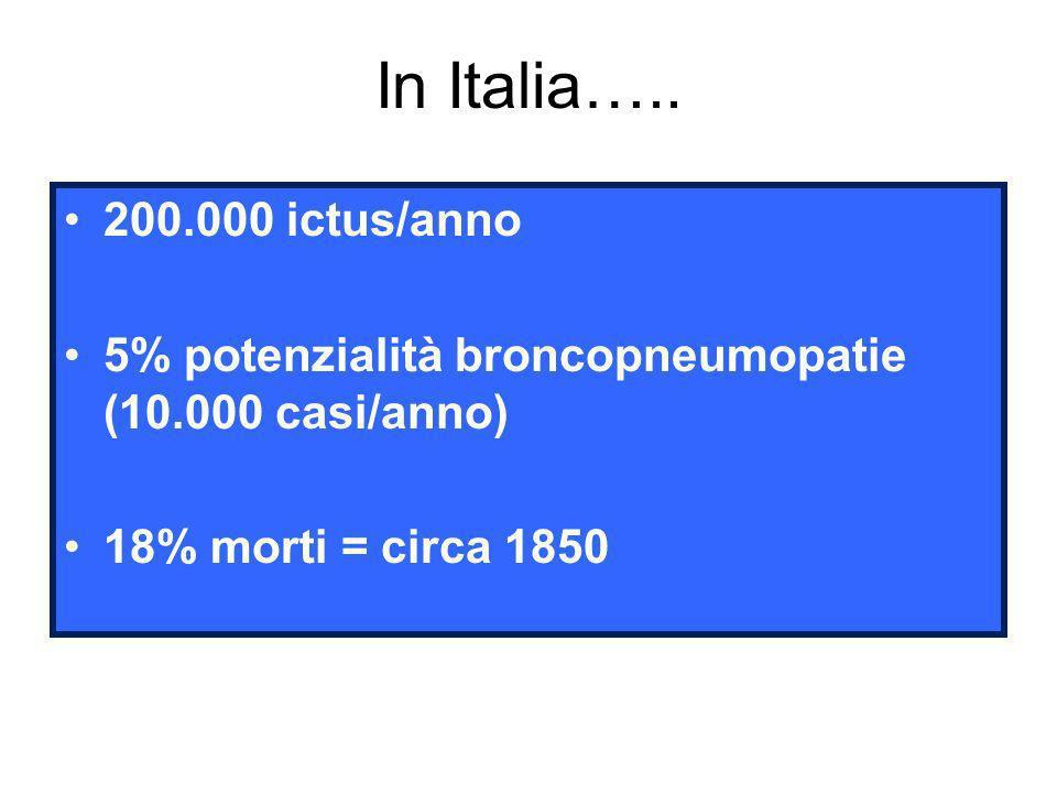 In Italia….. 200.000 ictus/anno.