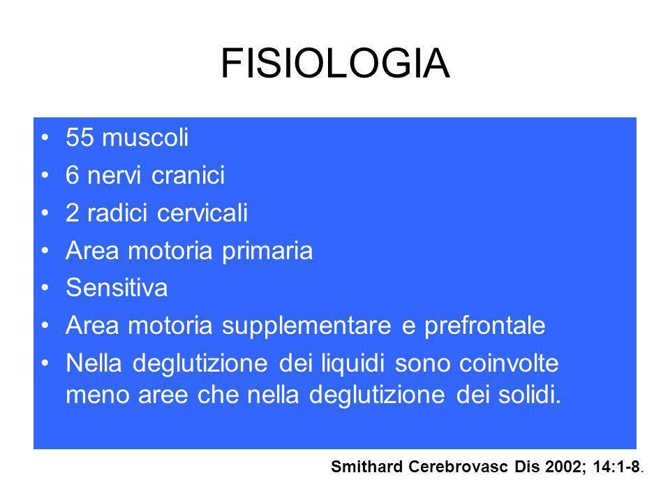 FISIOLOGIA 55 muscoli 6 nervi cranici 2 radici cervicali