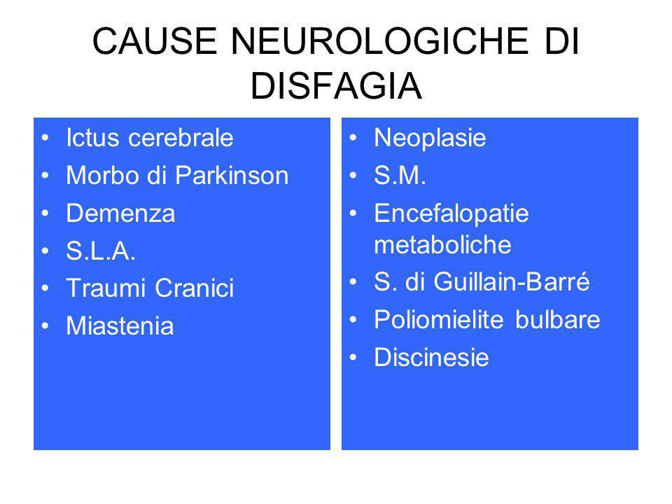 CAUSE NEUROLOGICHE DI DISFAGIA
