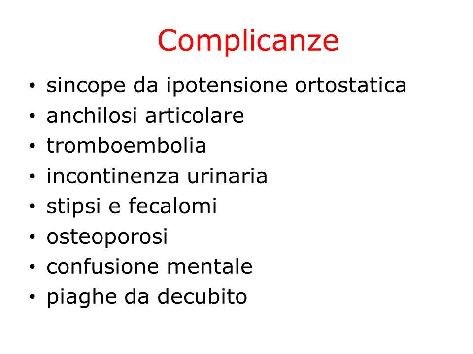 Complicanze sincope da ipotensione ortostatica anchilosi articolare