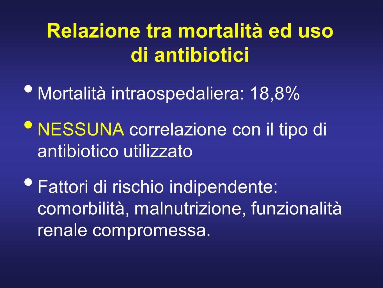 Relazione tra mortalità ed uso di antibiotici