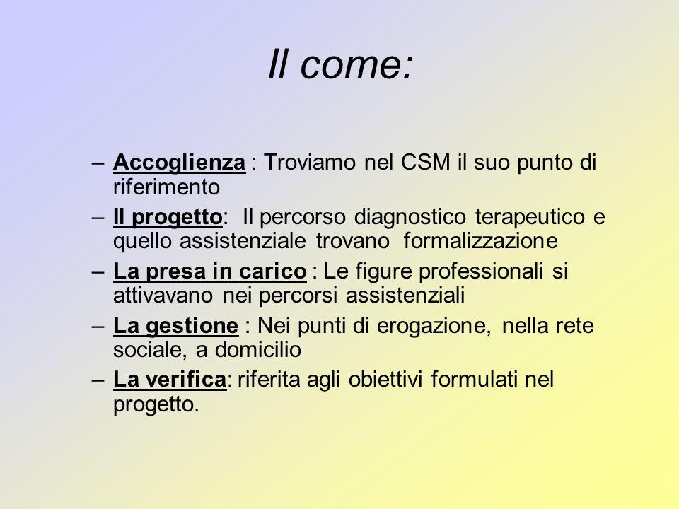 Il come: Accoglienza : Troviamo nel CSM il suo punto di riferimento