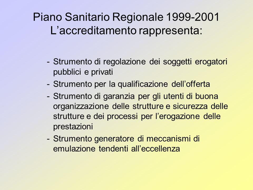 Piano Sanitario Regionale 1999-2001 L'accreditamento rappresenta: