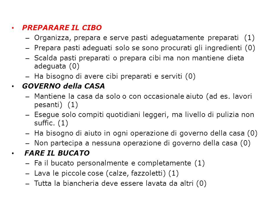 Preparare il cibo Organizza, prepara e serve pasti adeguatamente preparati (1) Prepara pasti adeguati solo se sono procurati gli ingredienti (0)