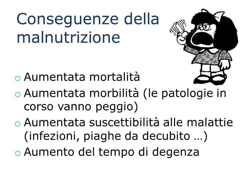Conseguenze della malnutrizione