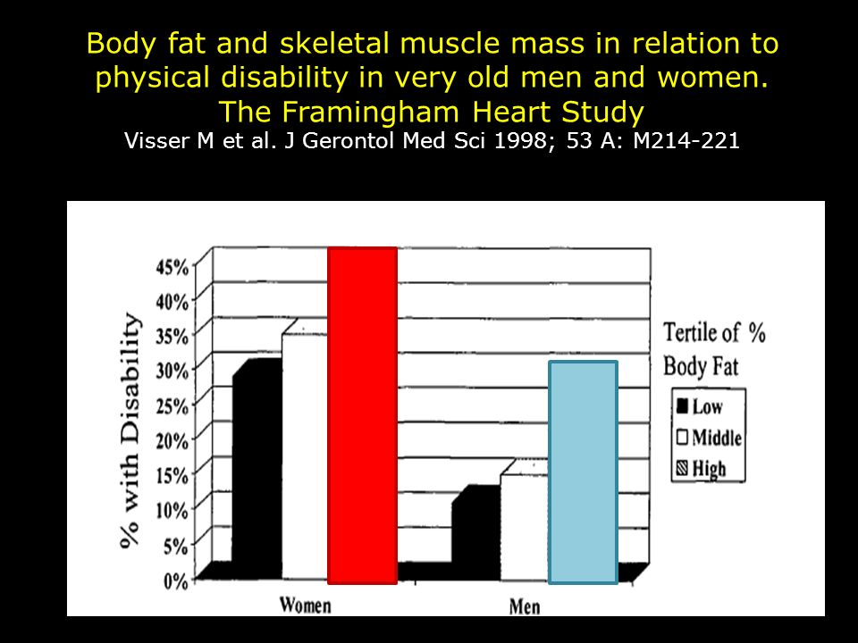 Prognostic value of grip strength: findings from the ...