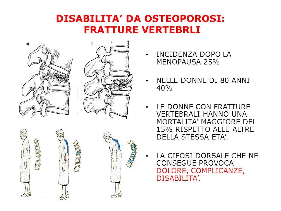 DISABILITA' DA OSTEOPOROSI: FRATTURE VERTEBRLI