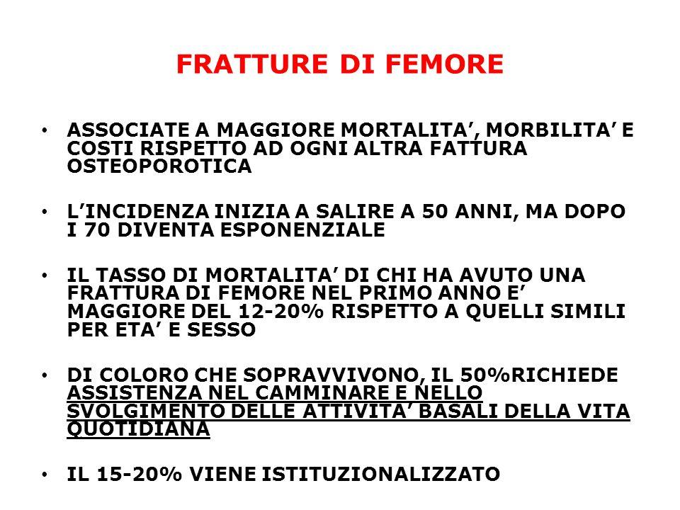 FRATTURE DI FEMORE ASSOCIATE A MAGGIORE MORTALITA', MORBILITA' E COSTI RISPETTO AD OGNI ALTRA FATTURA OSTEOPOROTICA.