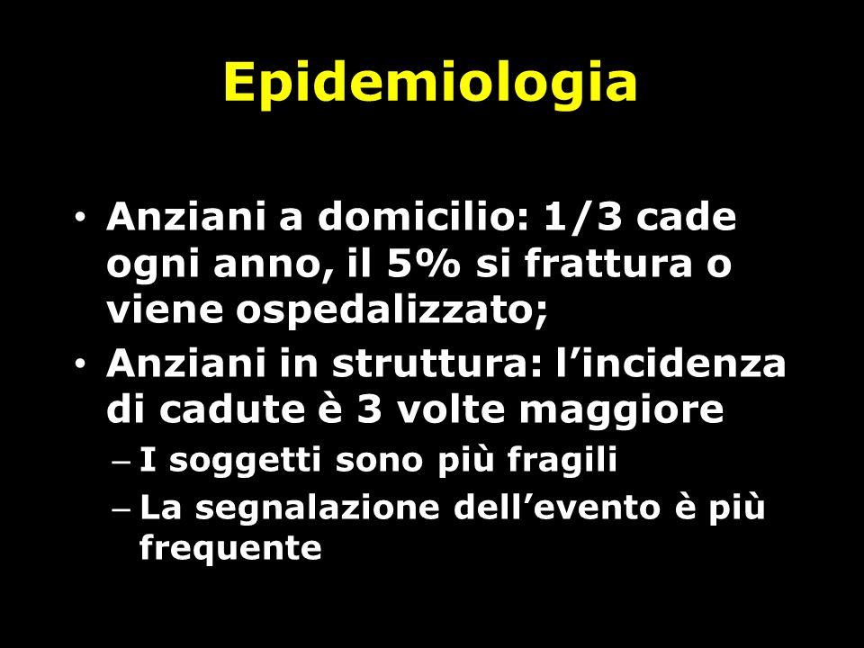 Epidemiologia Anziani a domicilio: 1/3 cade ogni anno, il 5% si frattura o viene ospedalizzato;
