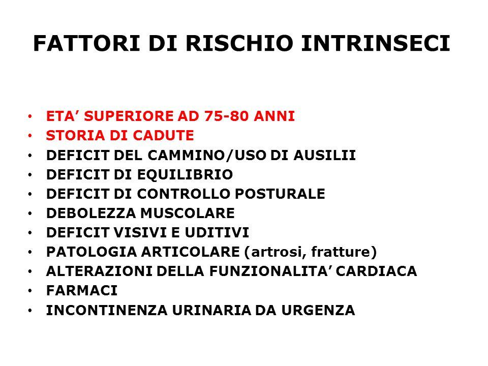 FATTORI DI RISCHIO INTRINSECI
