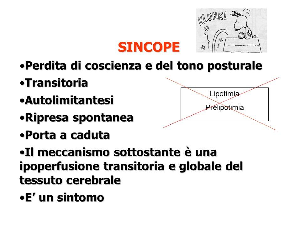 SINCOPE Perdita di coscienza e del tono posturale Transitoria