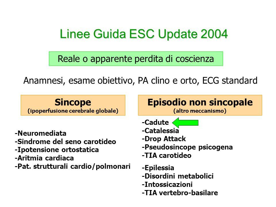 Linee Guida ESC Update 2004 Reale o apparente perdita di coscienza