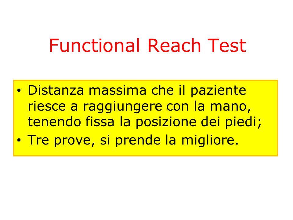Functional Reach TestDistanza massima che il paziente riesce a raggiungere con la mano, tenendo fissa la posizione dei piedi;