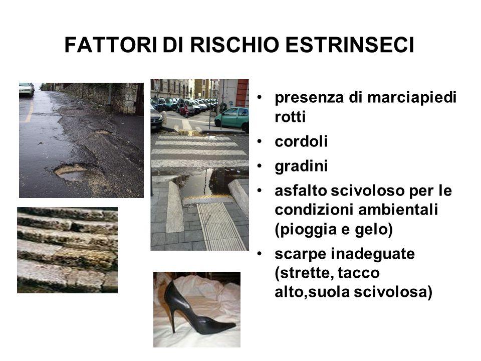 FATTORI DI RISCHIO ESTRINSECI