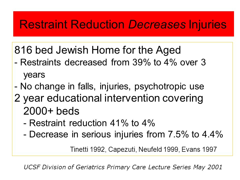 Restraint Reduction Decreases Injuries