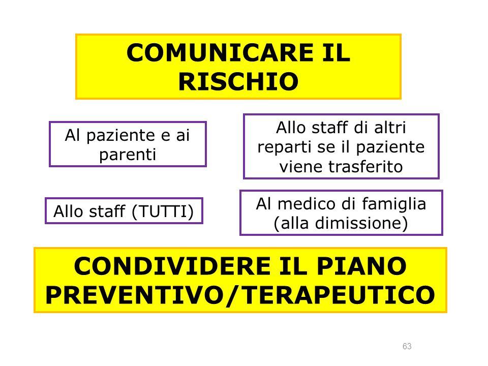 CONDIVIDERE IL PIANO PREVENTIVO/TERAPEUTICO