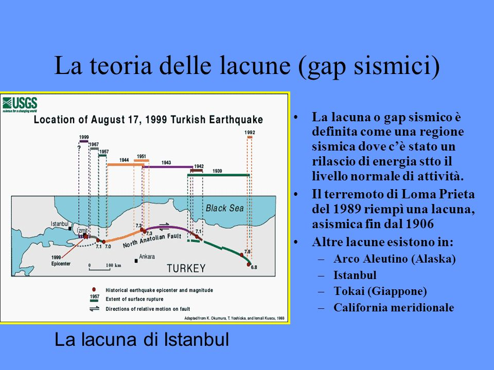 La teoria delle lacune (gap sismici)