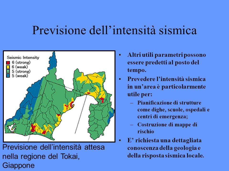 Previsione dell'intensità sismica