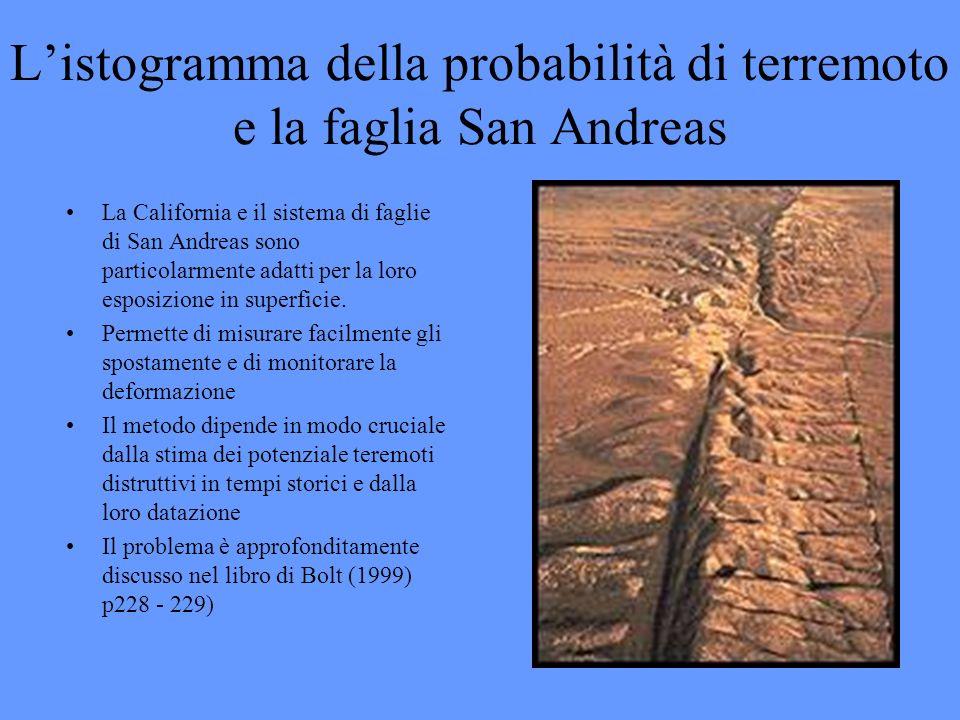 L'istogramma della probabilità di terremoto e la faglia San Andreas