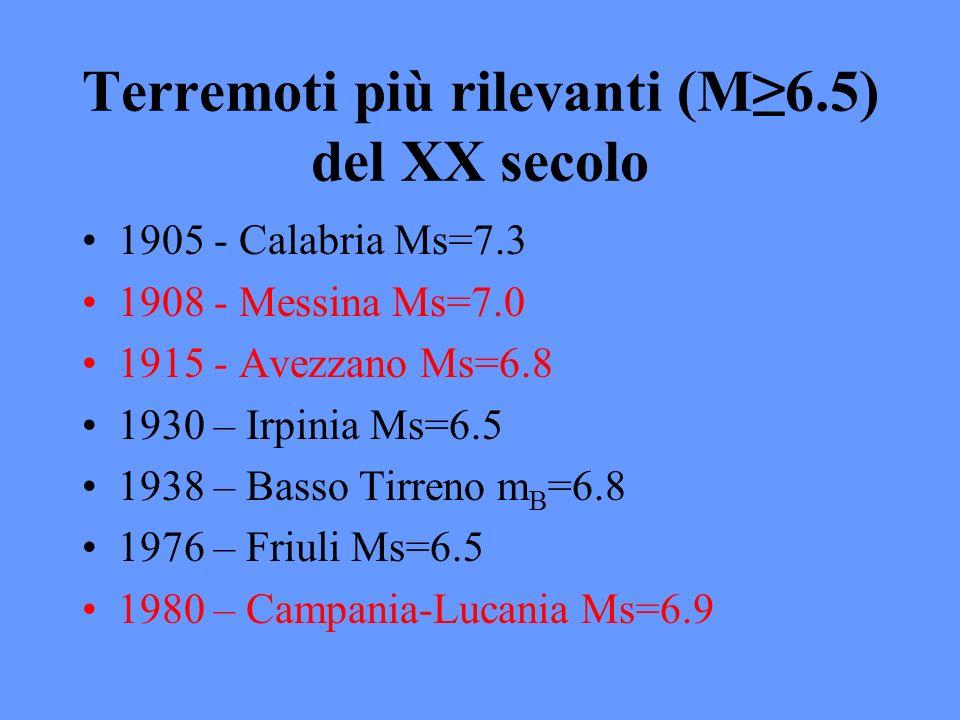 Terremoti più rilevanti (M≥6.5) del XX secolo