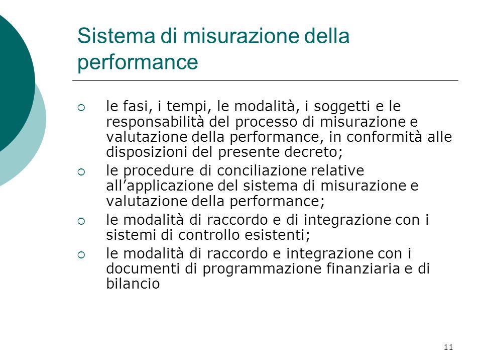 Sistema di misurazione della performance