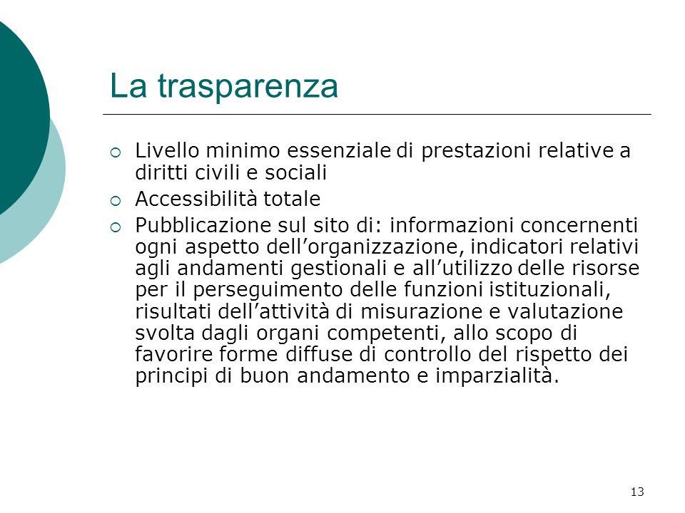 La trasparenza Livello minimo essenziale di prestazioni relative a diritti civili e sociali. Accessibilità totale.