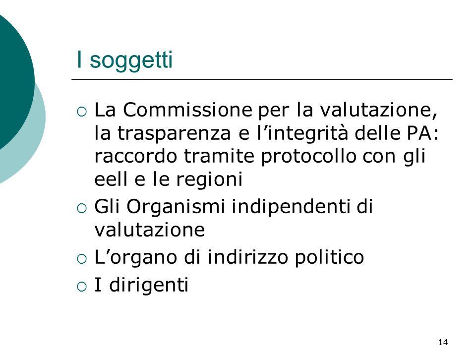 I soggetti La Commissione per la valutazione, la trasparenza e l'integrità delle PA: raccordo tramite protocollo con gli eell e le regioni.