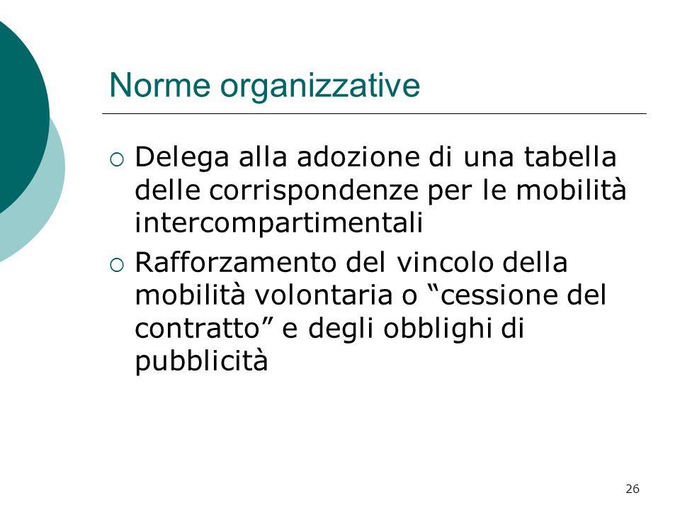 Norme organizzative Delega alla adozione di una tabella delle corrispondenze per le mobilità intercompartimentali.