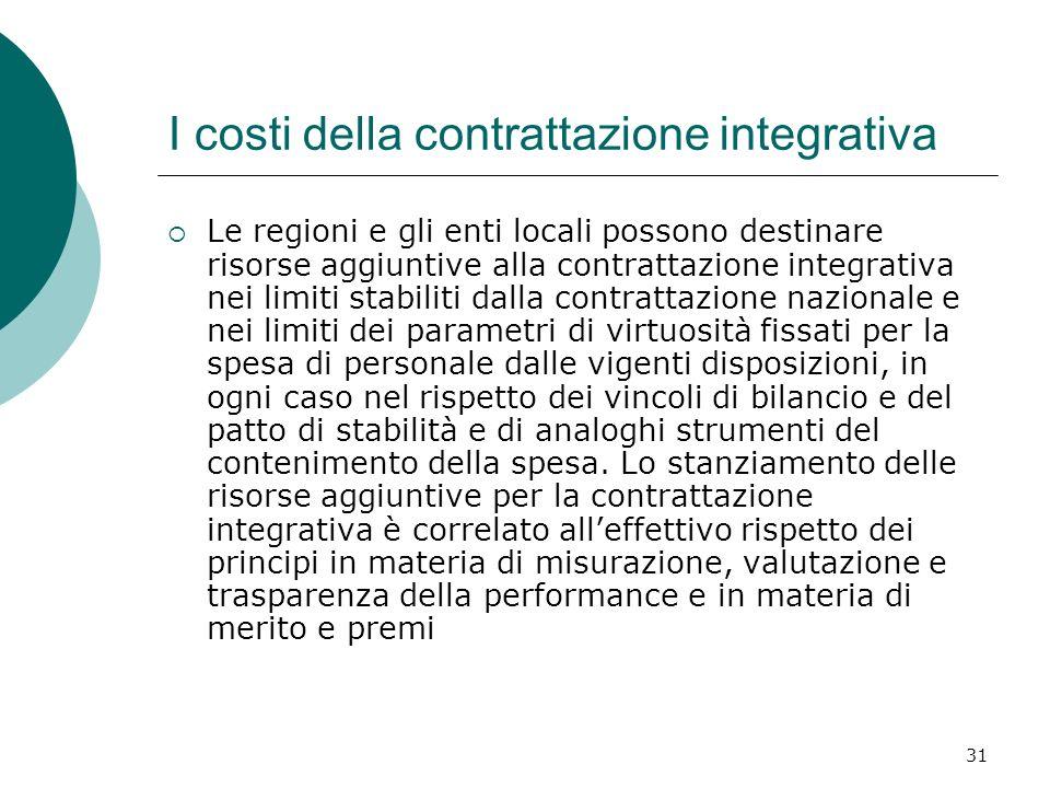 I costi della contrattazione integrativa