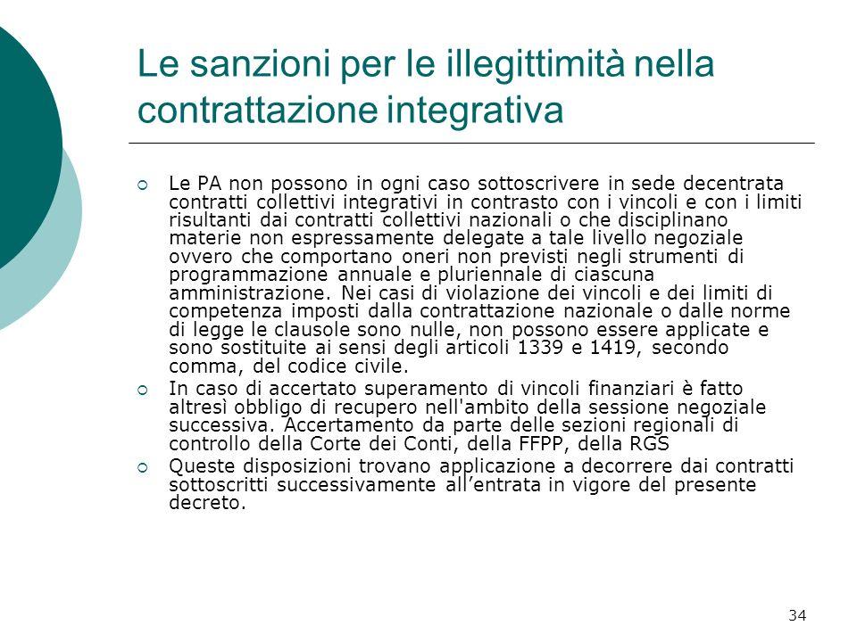 Le sanzioni per le illegittimità nella contrattazione integrativa
