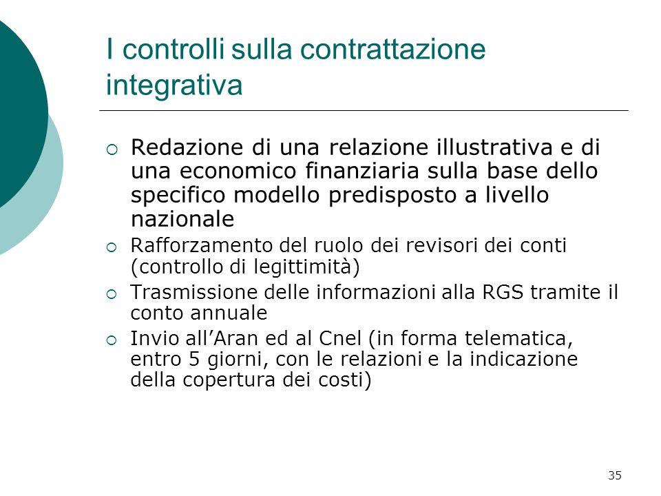 I controlli sulla contrattazione integrativa