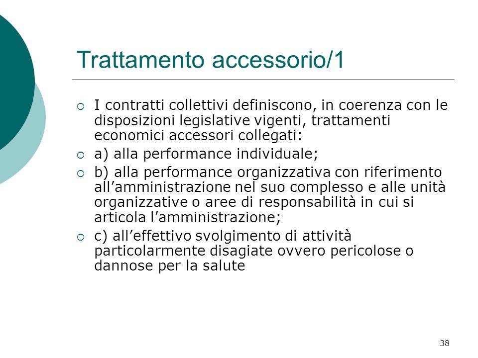 Trattamento accessorio/1