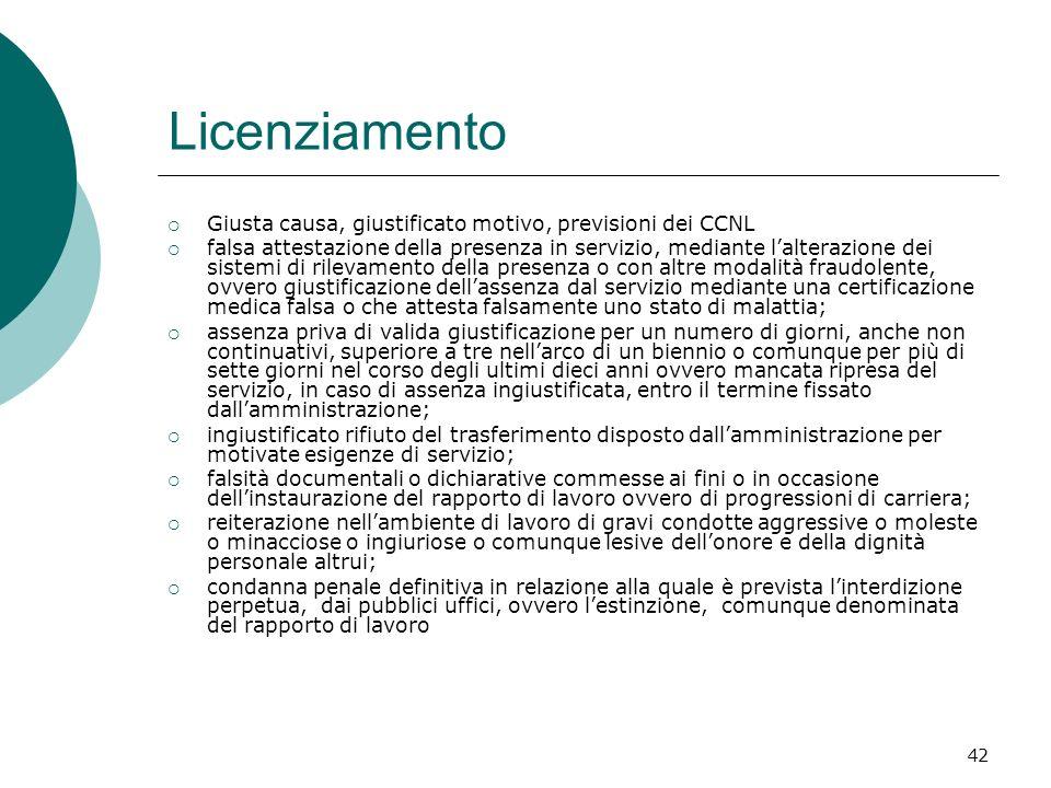 Licenziamento Giusta causa, giustificato motivo, previsioni dei CCNL