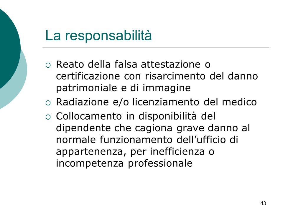 La responsabilità Reato della falsa attestazione o certificazione con risarcimento del danno patrimoniale e di immagine.