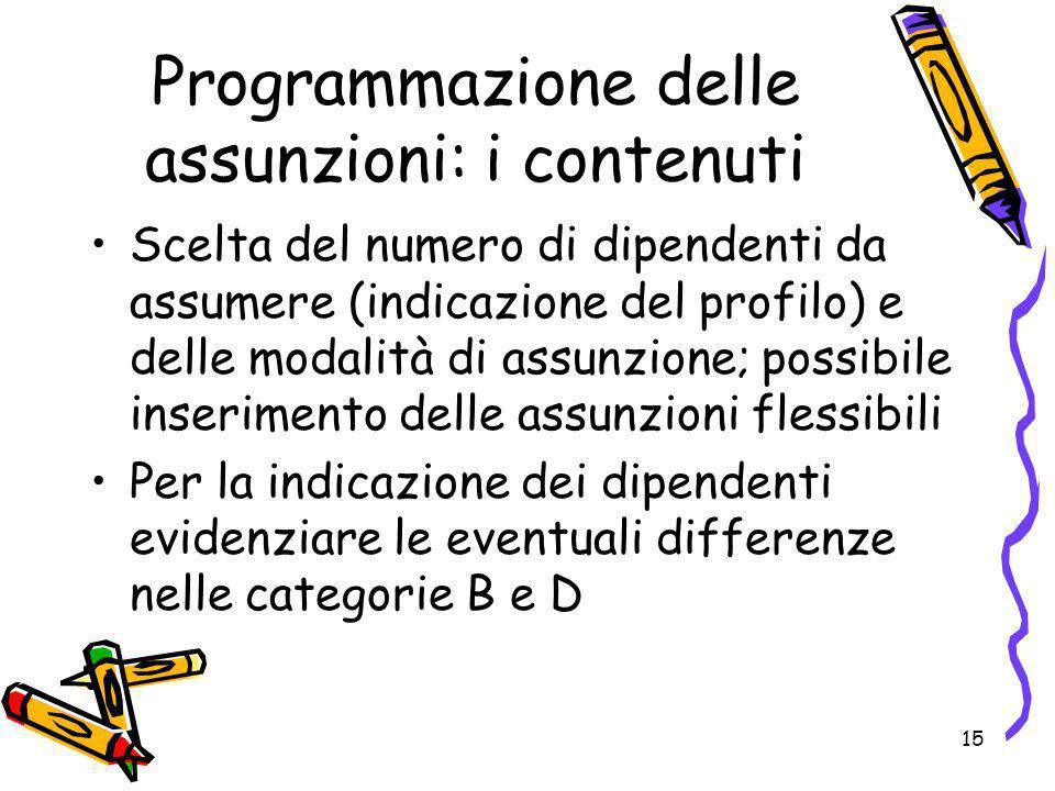 Programmazione delle assunzioni: i contenuti