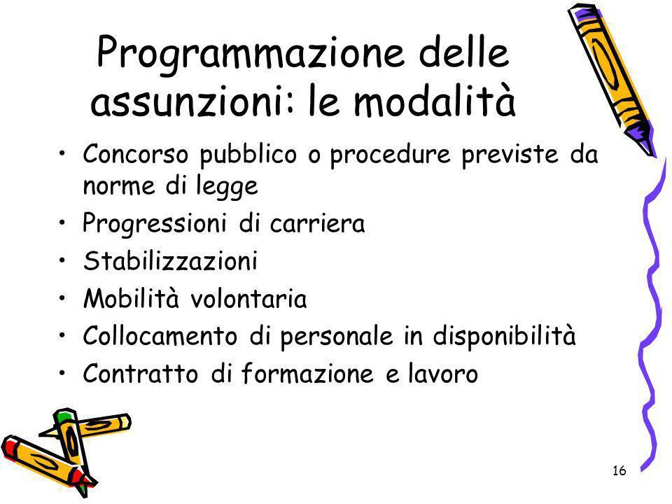 Programmazione delle assunzioni: le modalità