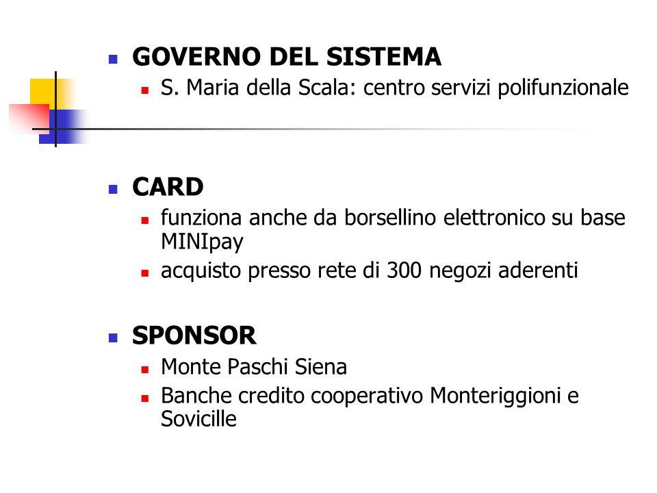 GOVERNO DEL SISTEMA CARD SPONSOR