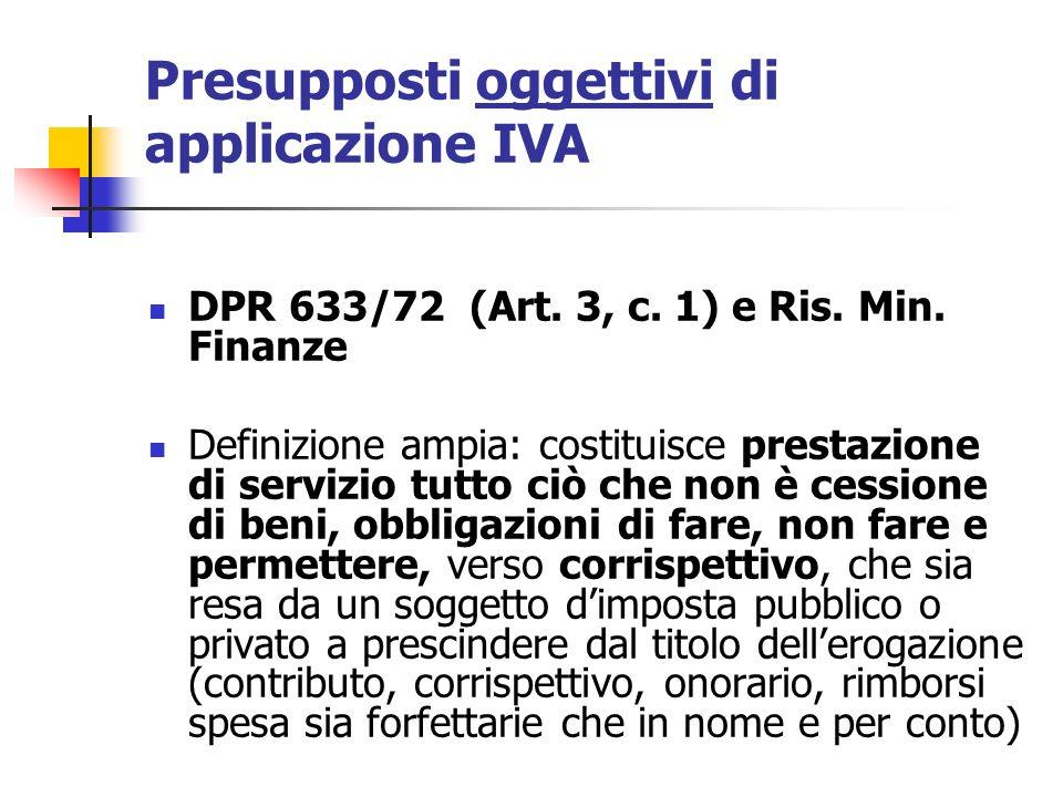 Presupposti oggettivi di applicazione IVA