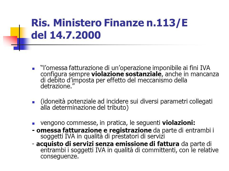 Ris. Ministero Finanze n.113/E del 14.7.2000