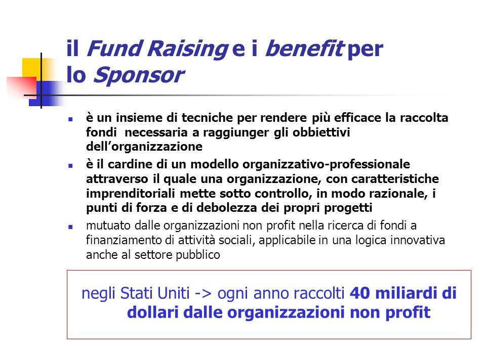 il Fund Raising e i benefit per lo Sponsor