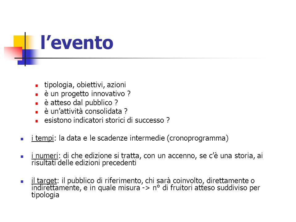 l'evento tipologia, obiettivi, azioni è un progetto innovativo