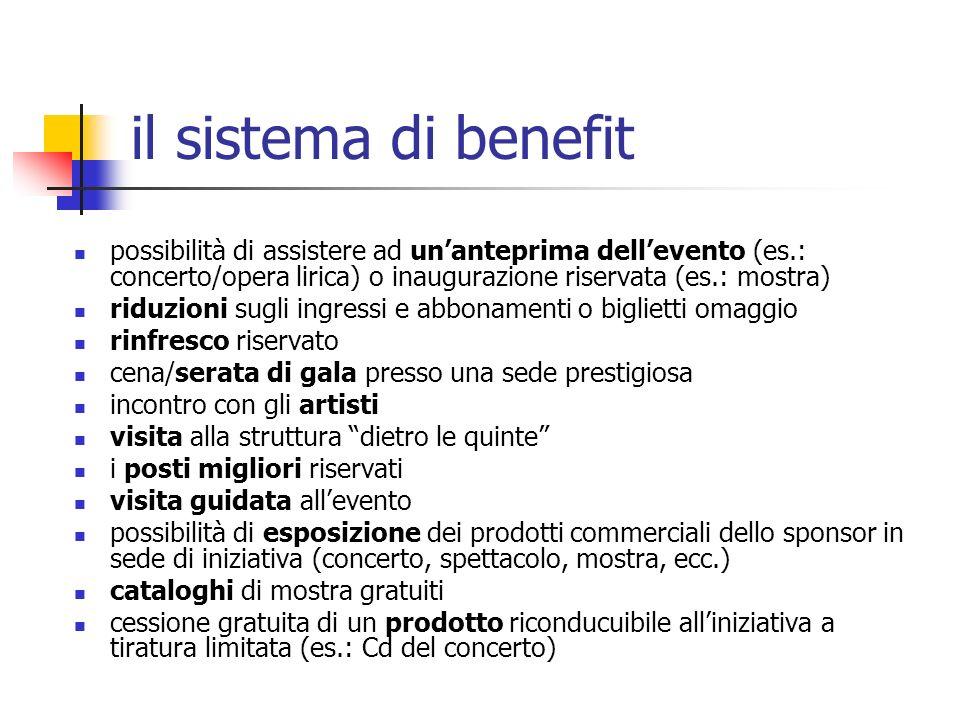 il sistema di benefit possibilità di assistere ad un'anteprima dell'evento (es.: concerto/opera lirica) o inaugurazione riservata (es.: mostra)