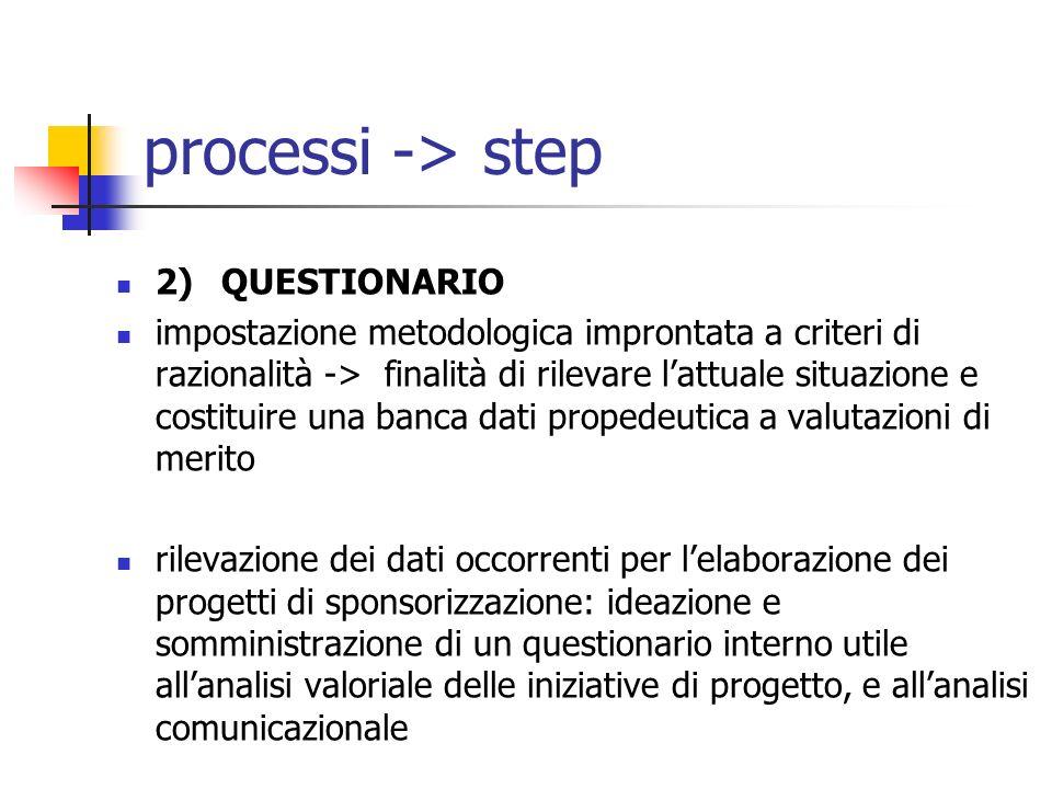 processi -> step 2) QUESTIONARIO