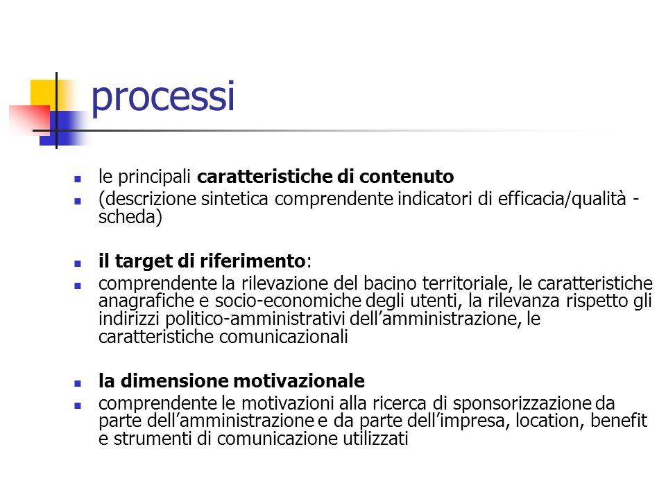 processi le principali caratteristiche di contenuto
