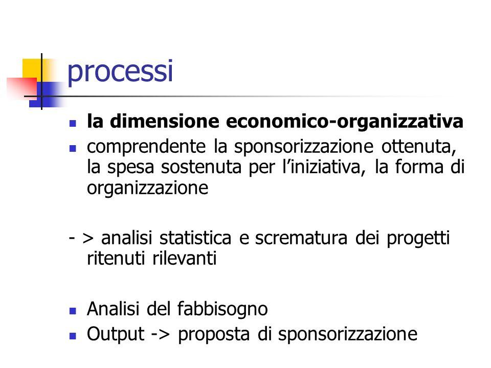processi la dimensione economico-organizzativa