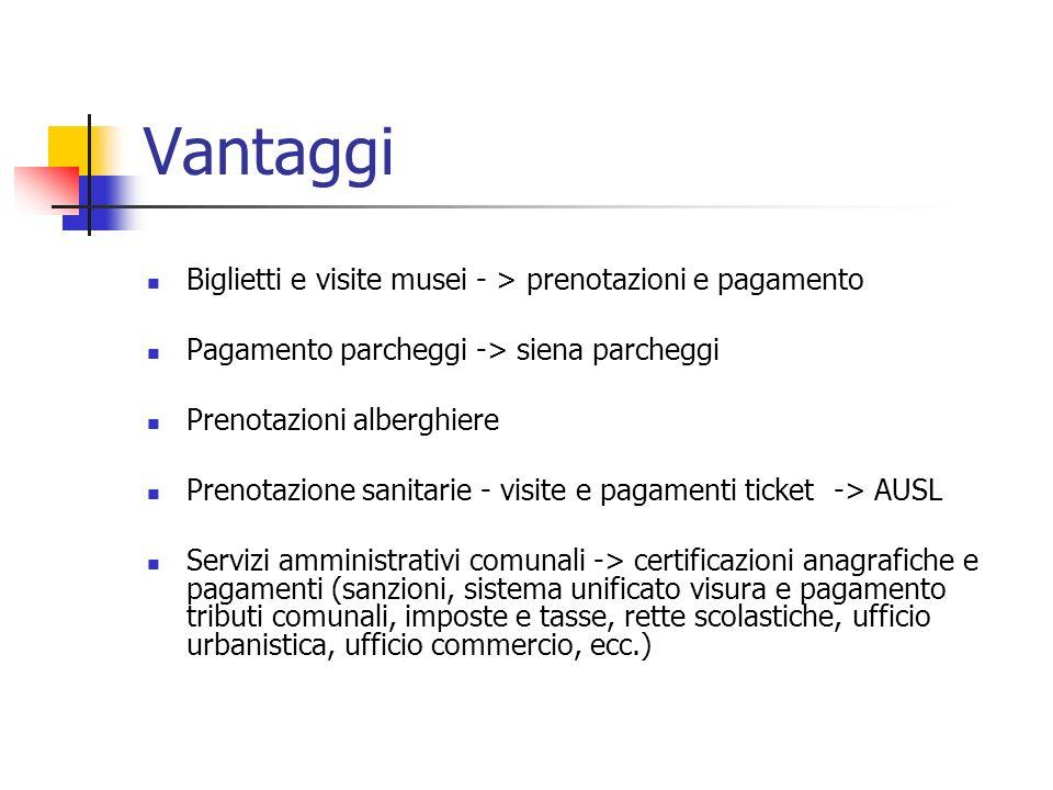 Vantaggi Biglietti e visite musei - > prenotazioni e pagamento