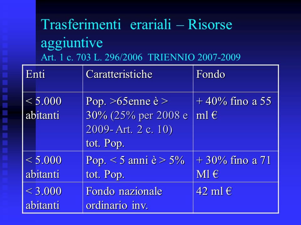 Trasferimenti erariali – Risorse aggiuntive Art. 1 c. 703 L