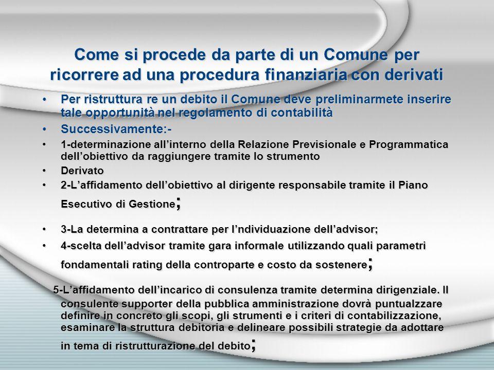 Come si procede da parte di un Comune per ricorrere ad una procedura finanziaria con derivati