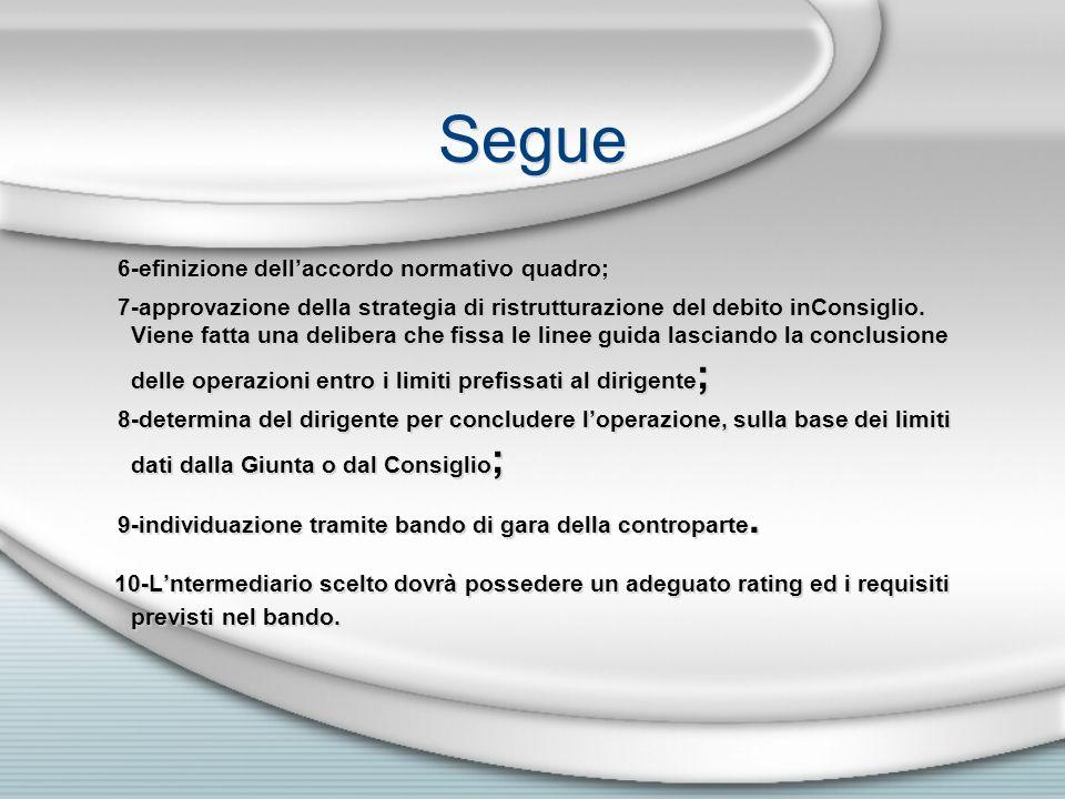 Segue 6-efinizione dell'accordo normativo quadro;